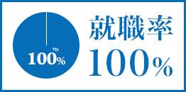 ウォッチコース:【バナー】就職率100%